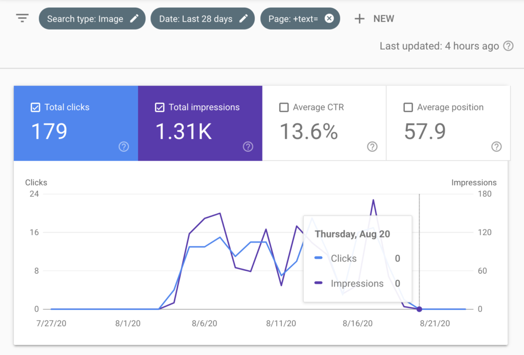 google search console showing featured snippet clicks scrolltotext via google images
